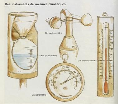 mesures.jpg